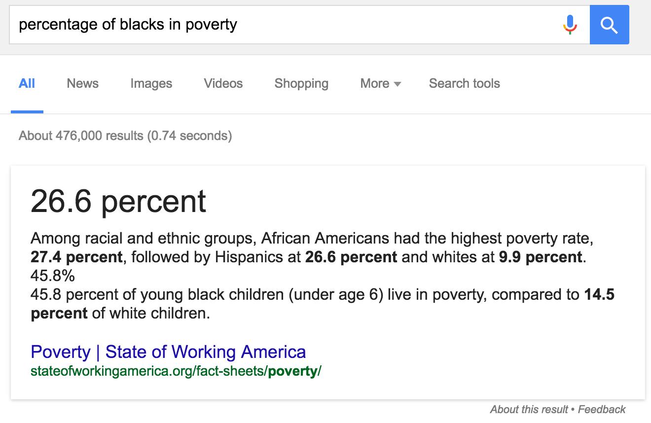 percentage of blacks in poverty cody schneider