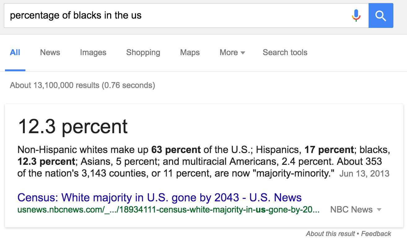 percentage of blacks in the united states cody schneider
